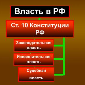 Органы власти Наурской